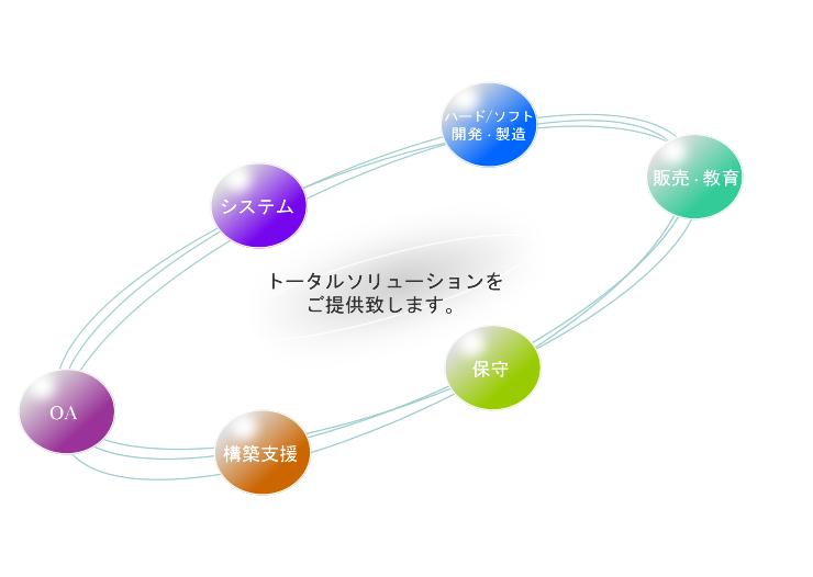 鶴崎 海陸 運輸